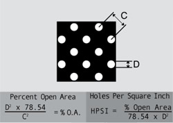 45-staggered-round-centers